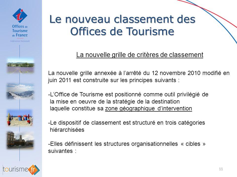 Le nouveau classement des Offices de Tourisme 11 La nouvelle grille de critères de classement La nouvelle grille annexée à larrêté du 12 novembre 2010