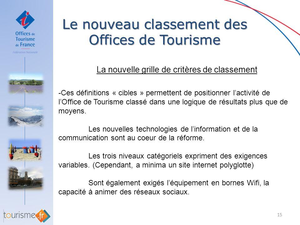Le nouveau classement des Offices de Tourisme 15 La nouvelle grille de critères de classement -Ces définitions « cibles » permettent de positionner la