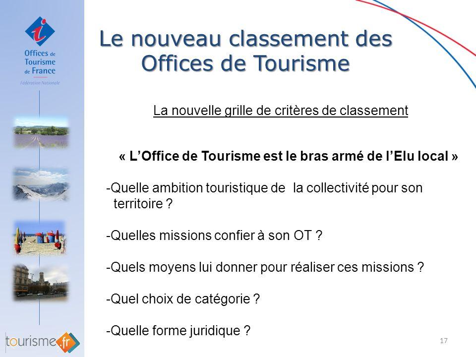 Le nouveau classement des Offices de Tourisme 17 La nouvelle grille de critères de classement « LOffice de Tourisme est le bras armé de lElu local » -