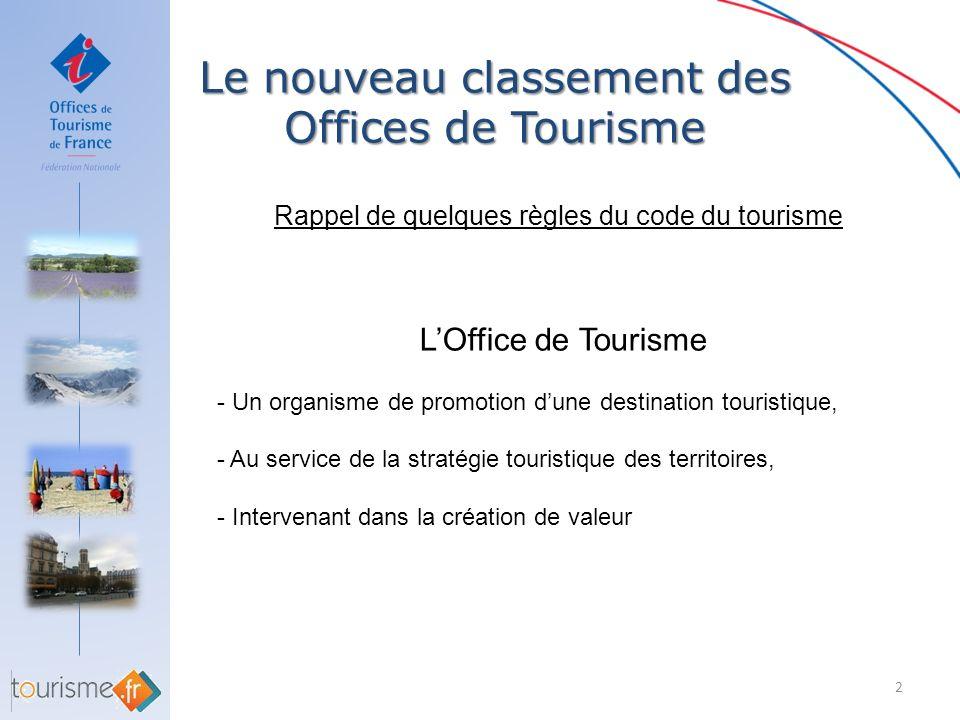 2 Rappel de quelques règles du code du tourisme LOffice de Tourisme - Un organisme de promotion dune destination touristique, - Au service de la strat