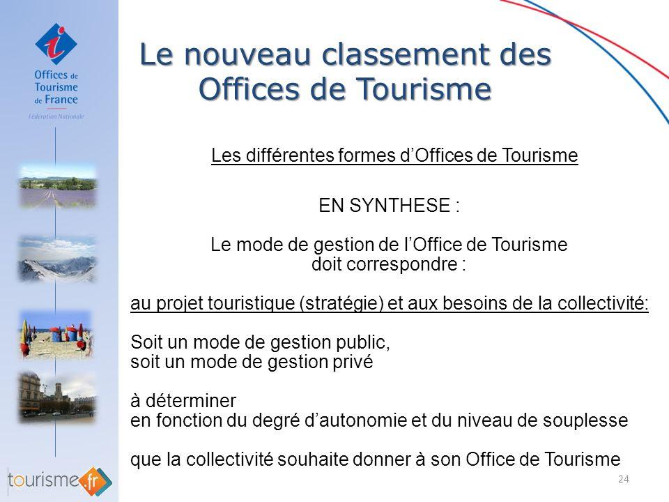 Le nouveau classement des Offices de Tourisme 24 Les différentes formes dOffices de Tourisme EN SYNTHESE : Le mode de gestion de lOffice de Tourisme d