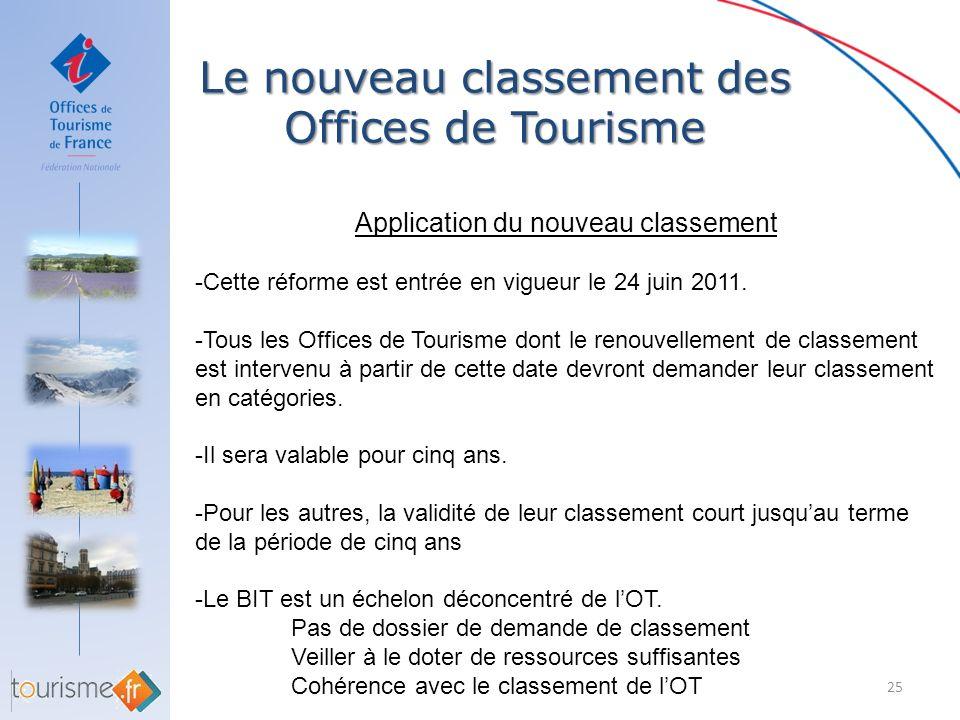 Le nouveau classement des Offices de Tourisme 25 Application du nouveau classement -Cette réforme est entrée en vigueur le 24 juin 2011. -Tous les Off
