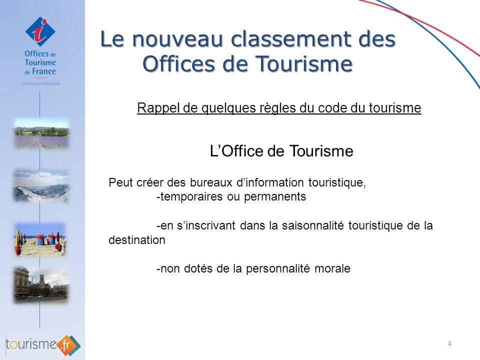 Le nouveau classement des Offices de Tourisme 4 Rappel de quelques règles du code du tourisme LOffice de Tourisme Peut créer des bureaux dinformation
