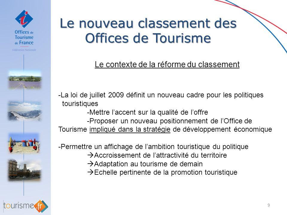 Le nouveau classement des Offices de Tourisme 9 Le contexte de la réforme du classement -La loi de juillet 2009 définit un nouveau cadre pour les poli