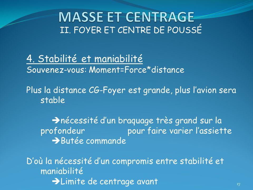 17 II. FOYER ET CENTRE DE POUSSÉ 4. Stabilité et maniabilité Souvenez-vous: Moment=Force*distance Plus la distance CG-Foyer est grande, plus lavion se