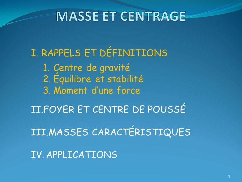 3 I.RAPPELS ET DÉFINITIONS 1.Centre de gravité 2.Équilibre et stabilité 3.Moment dune force II.FOYER ET CENTRE DE POUSSÉ III.MASSES CARACTÉRISTIQUES I