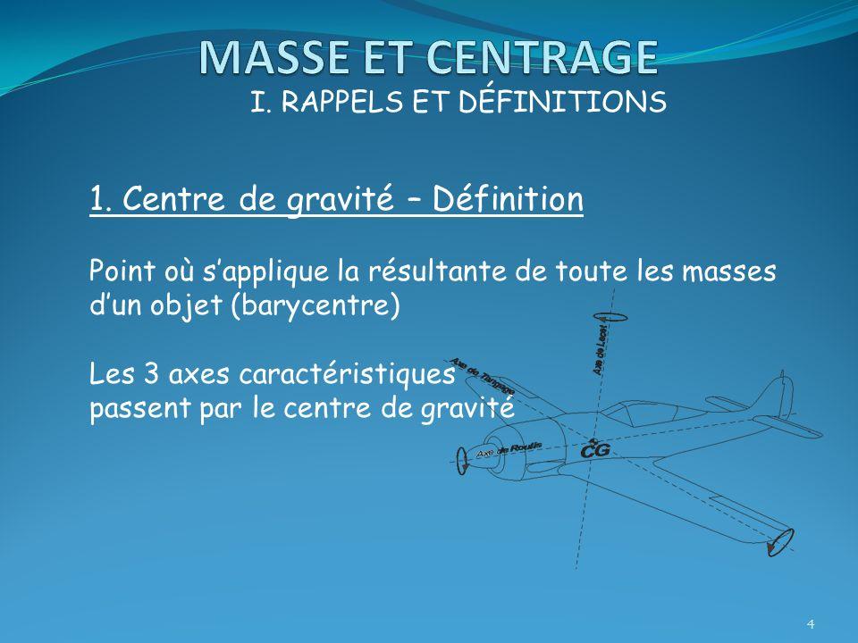 4 I. RAPPELS ET DÉFINITIONS 1. Centre de gravité – Définition Point où sapplique la résultante de toute les masses dun objet (barycentre) Les 3 axes c