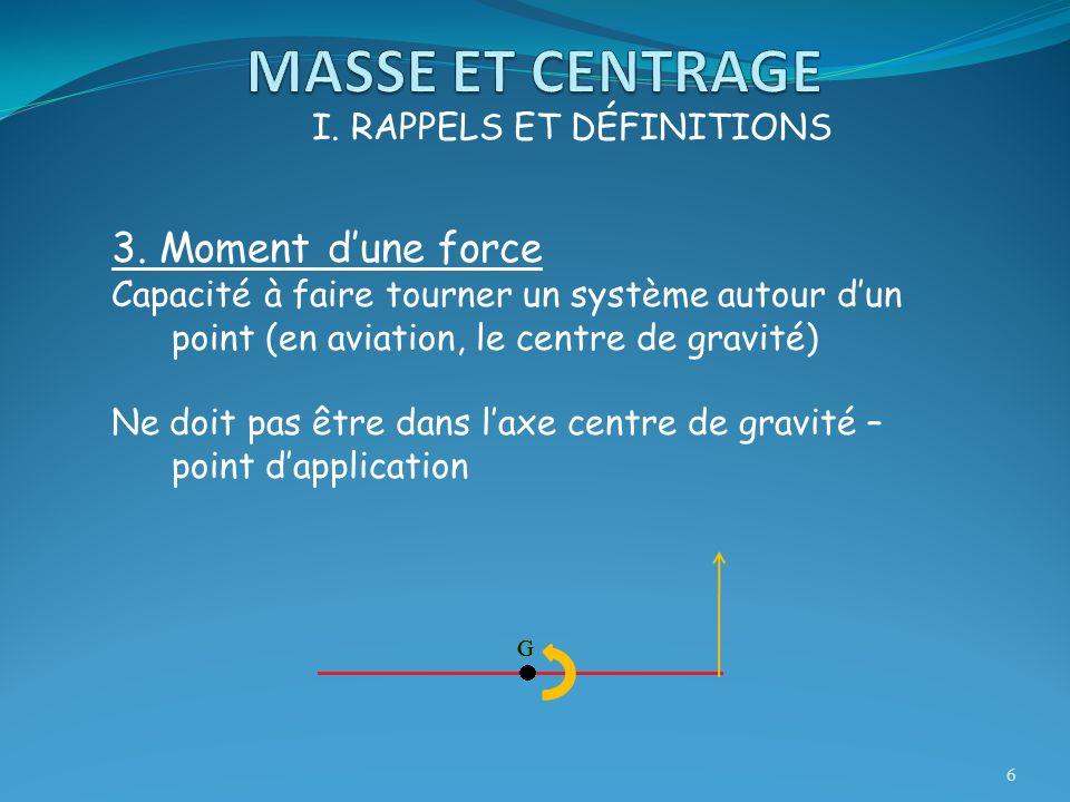 6 I. RAPPELS ET DÉFINITIONS 3. Moment dune force Capacité à faire tourner un système autour dun point (en aviation, le centre de gravité) Ne doit pas