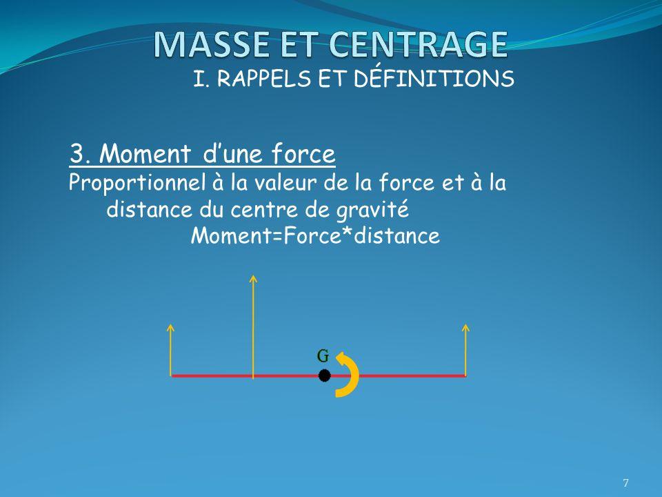 7 I. RAPPELS ET DÉFINITIONS 3. Moment dune force Proportionnel à la valeur de la force et à la distance du centre de gravité Moment=Force*distance