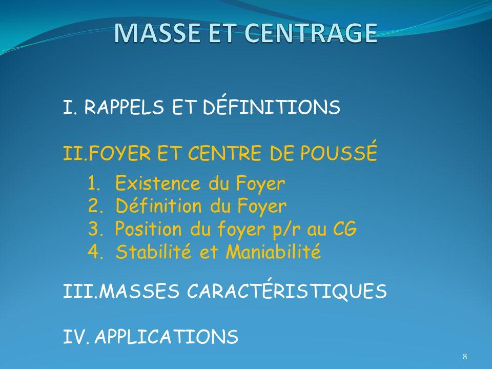 19 II.FOYER ET CENTRE DE POUSSÉ 4.