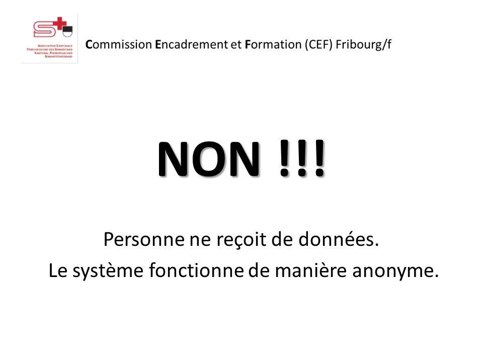NON !!! Personne ne reçoit de données. Le système fonctionne de manière anonyme.
