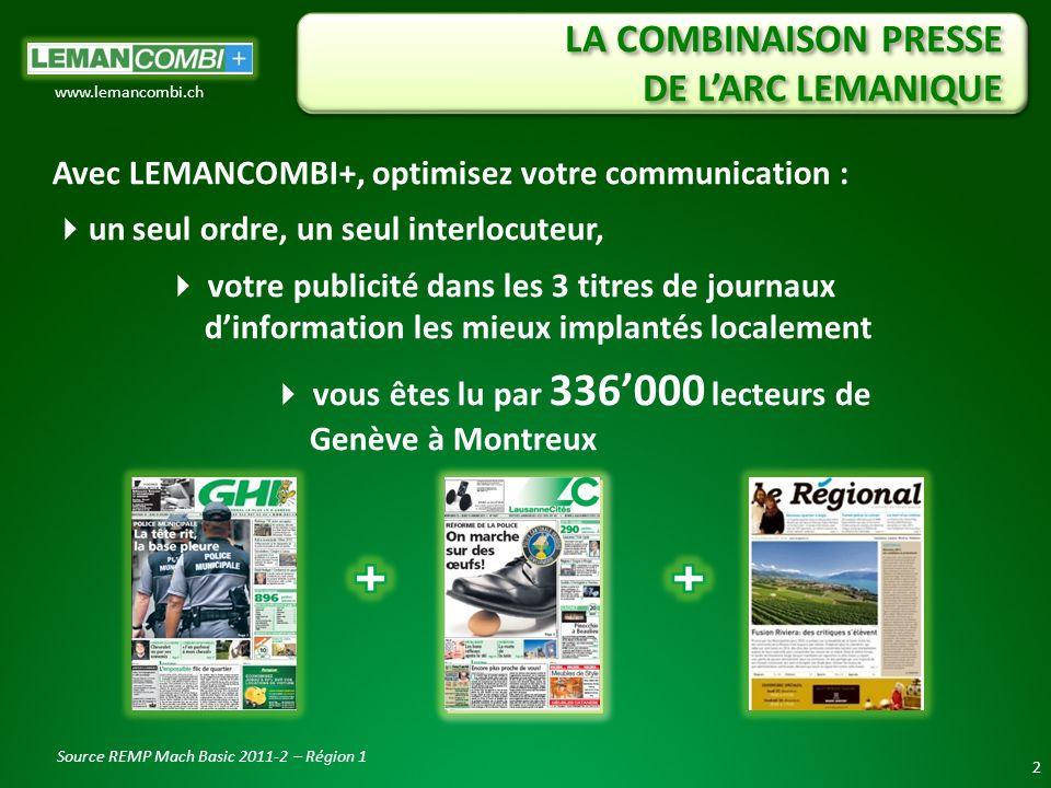 Avec LEMANCOMBI+, optimisez votre communication : un seul ordre, un seul interlocuteur, votre publicité dans les 3 titres de journaux dinformation les mieux implantés localement vous êtes lu par 336000 lecteurs de Genève à Montreux LA COMBINAISON PRESSE DE LARC LEMANIQUE LA COMBINAISON PRESSE DE LARC LEMANIQUE 2 www.lemancombi.ch Source REMP Mach Basic 2011-2 – Région 1