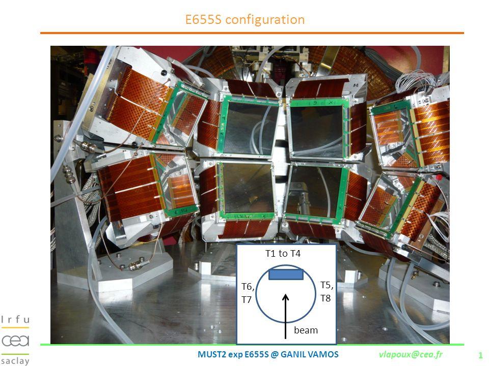 1 MUST2 exp E655S @ GANIL VAMOS vlapoux@cea.fr E655S configuration T1 to T4 T6, T7 T5, T8 beam