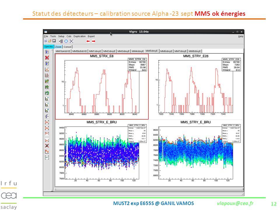 12 MUST2 exp E655S @ GANIL VAMOS vlapoux@cea.fr Statut des détecteurs – calibration source Alpha -23 sept MM5 ok énergies
