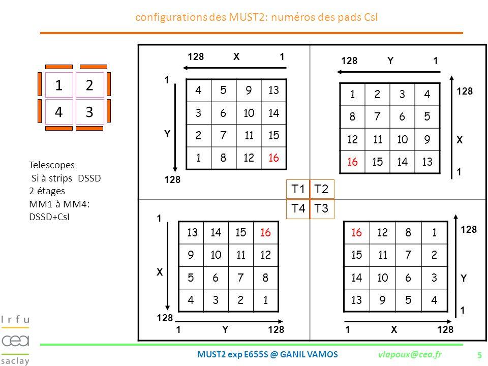 5 MUST2 exp E655S @ GANIL VAMOS vlapoux@cea.fr configurations des MUST2: numéros des pads CsI Telescopes Si à strips DSSD 2 étages MM1 à MM4: DSSD+CsI