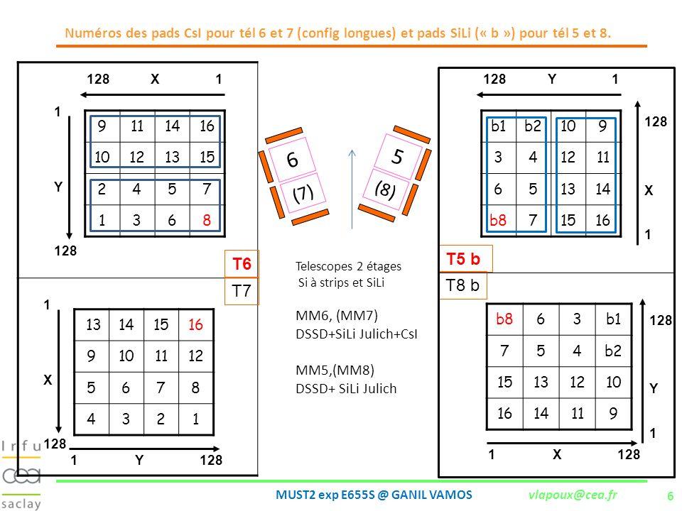 6 MUST2 exp E655S @ GANIL VAMOS vlapoux@cea.fr Numéros des pads CsI pour tél 6 et 7 (config longues) et pads SiLi (« b ») pour tél 5 et 8. Telescopes
