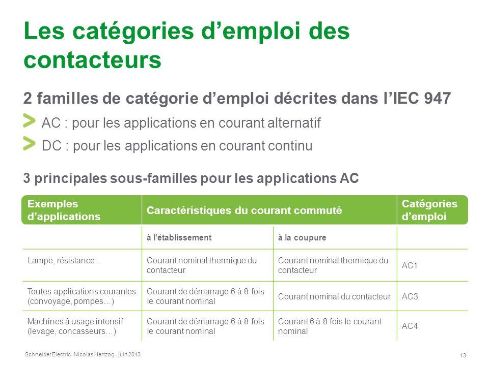 Schneider Electric 13 - Nicolas Hertzog - juin 2013 Les catégories demploi des contacteurs 2 familles de catégorie demploi décrites dans lIEC 947 AC :