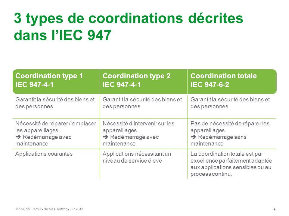 Schneider Electric 16 - Nicolas Hertzog - juin 2013 3 types de coordinations décrites dans lIEC 947 Coordination type 1 IEC 947-4-1 Coordination type