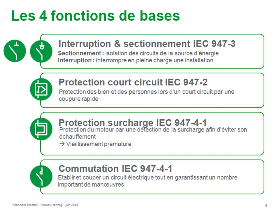 Schneider Electric 9 - Nicolas Hertzog - juin 2013 Sectionnement : isolation des circuits de la source dénergie Interruption : interrompre en pleine c