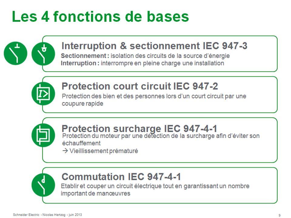 Schneider Electric 30 - Nicolas Hertzog - juin 2013
