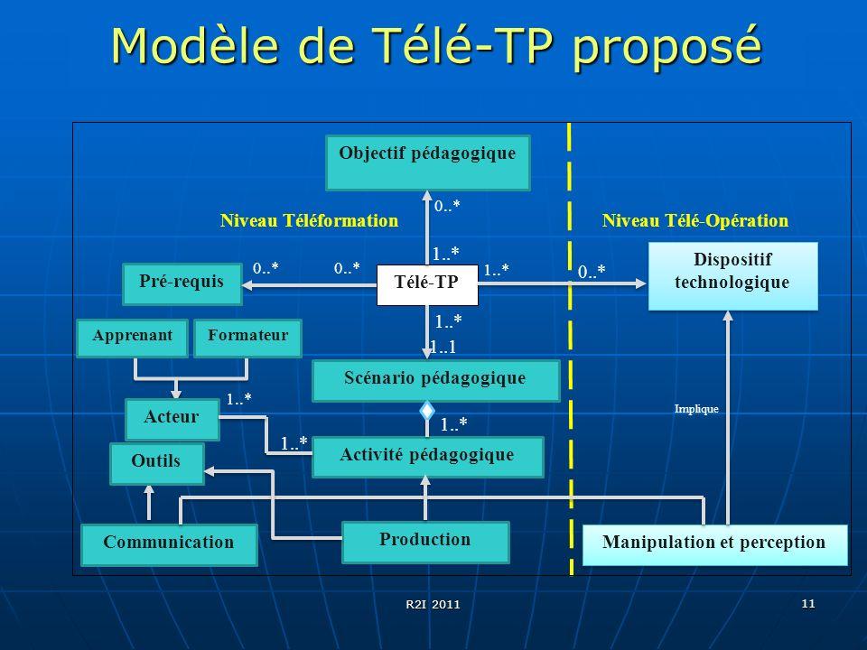 11 Outils Télé-TP Pré-requis Objectif pédagogique Dispositif technologique Scénario pédagogique 0..* 1..* 0..* 1..* 0..* 1..* 1..1 Acteur Activité péd