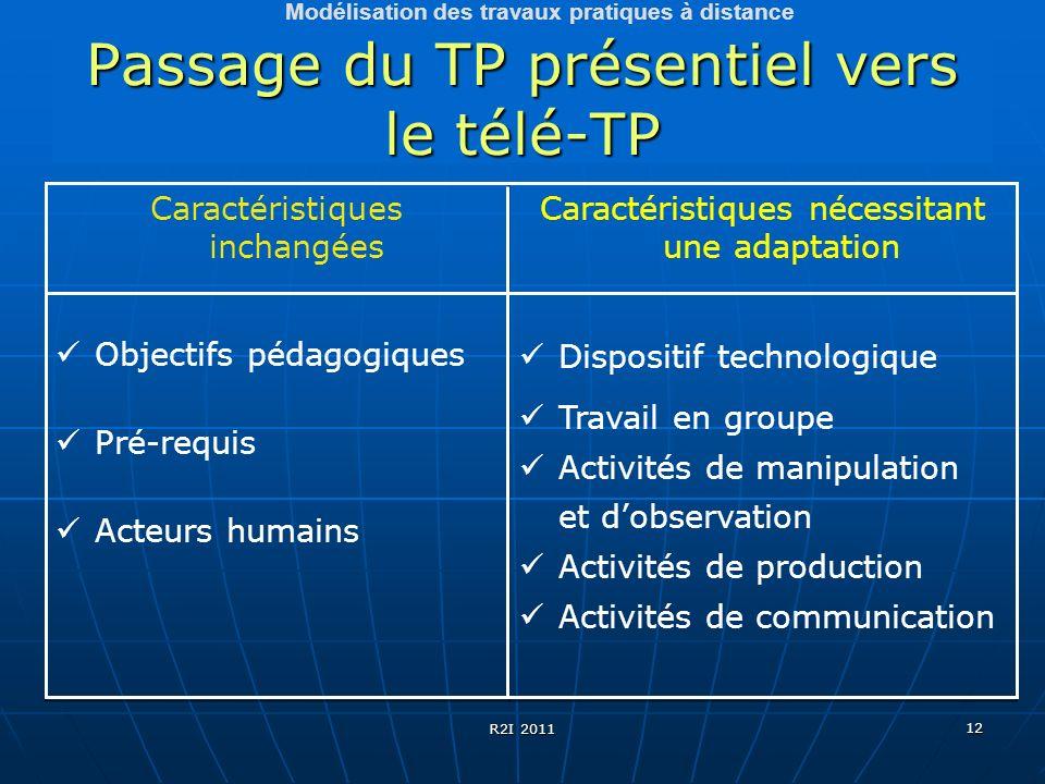 12 Passage du TP présentiel vers le télé-TP Caractéristiques inchangées Caractéristiques nécessitant une adaptation Objectifs pédagogiques Pré-requis
