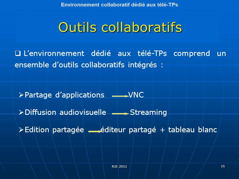 15 Outils collaboratifs Outils collaboratifs Environnement collaboratif dédié aux télé-TPs Lenvironnement dédié aux télé-TPs comprend un ensemble dout
