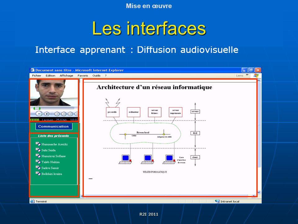 Interface apprenant : Diffusion audiovisuelle Les interfaces Mise en œuvre R2I 2011