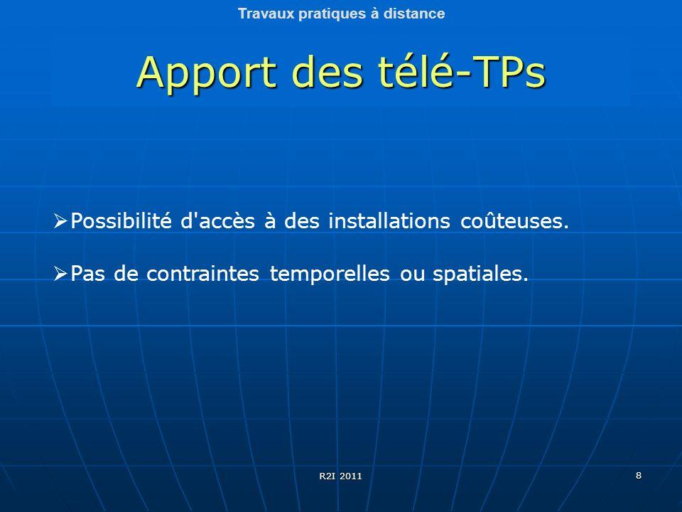 8 Apport des télé-TPs Travaux pratiques à distance Possibilité d'accès à des installations coûteuses. Pas de contraintes temporelles ou spatiales. R2I