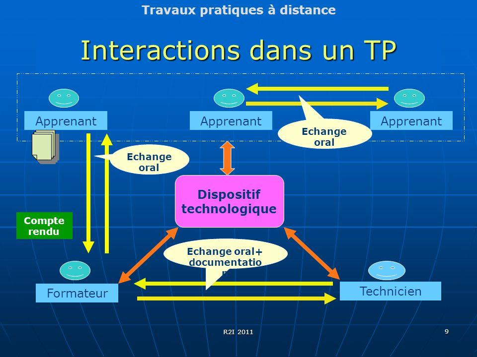9 Interactions dans un TP Travaux pratiques à distance Dispositif technologique Apprenant Technicien Apprenant Formateur Echange oral Echange oral+ do