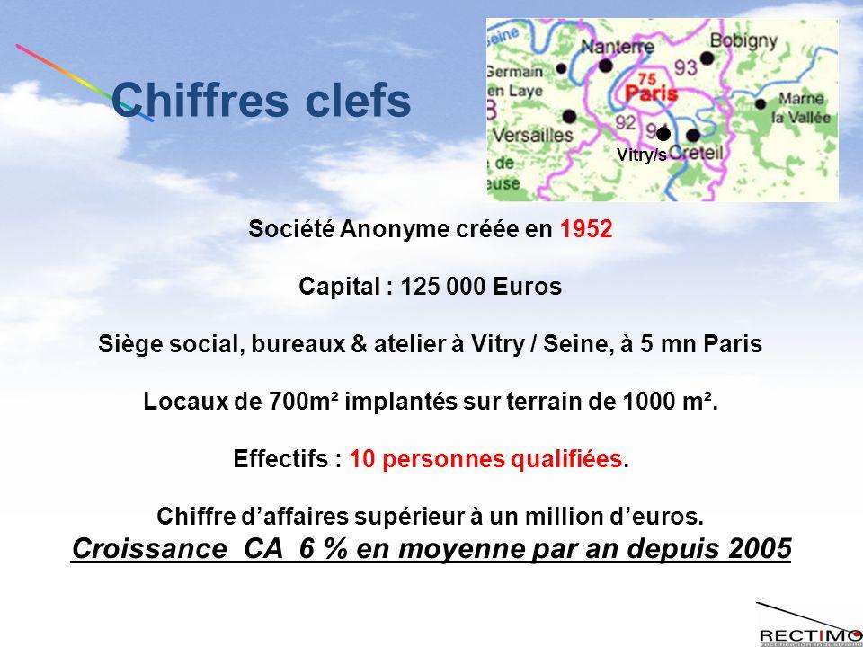 Société Anonyme créée en 1952 Capital : 125 000 Euros Siège social, bureaux & atelier à Vitry / Seine, à 5 mn Paris Locaux de 700m² implantés sur terrain de 1000 m².