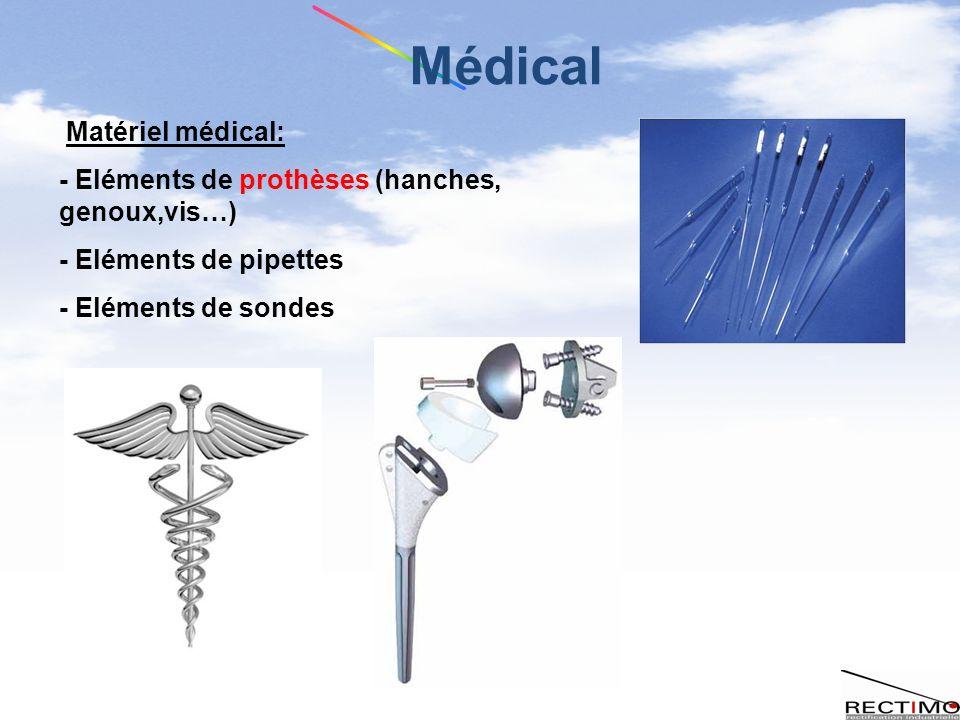 - Eléments de radars - Eléments daccrochage - … Militaire