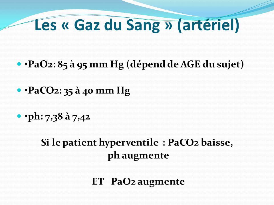 Les « Gaz du Sang » (artériel) PaO2: 85 à 95 mm Hg (dépend de AGE du sujet) PaCO2: 35 à 40 mm Hg ph: 7,38 à 7,42 Si le patient hyperventile : PaCO2 baisse, ph augmente ET PaO2 augmente