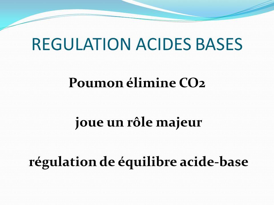 REGULATION ACIDES BASES Poumon élimine CO2 joue un rôle majeur régulation de équilibre acide-base
