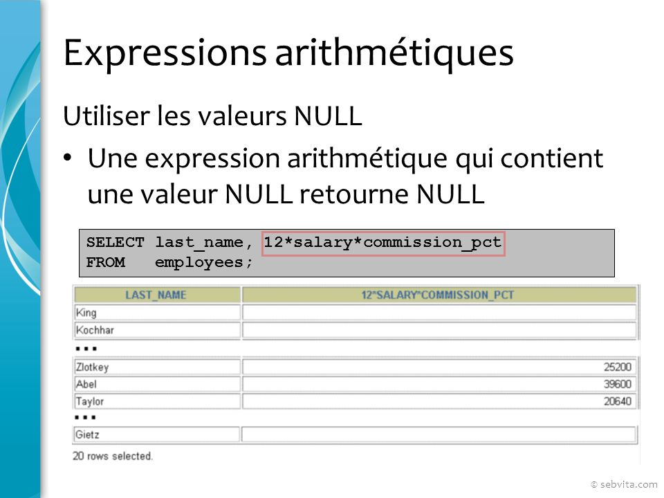 Expressions arithmétiques Utiliser les valeurs NULL Une expression arithmétique qui contient une valeur NULL retourne NULL SELECT last_name, 12*salary*commission_pct FROM employees; © sebvita.com