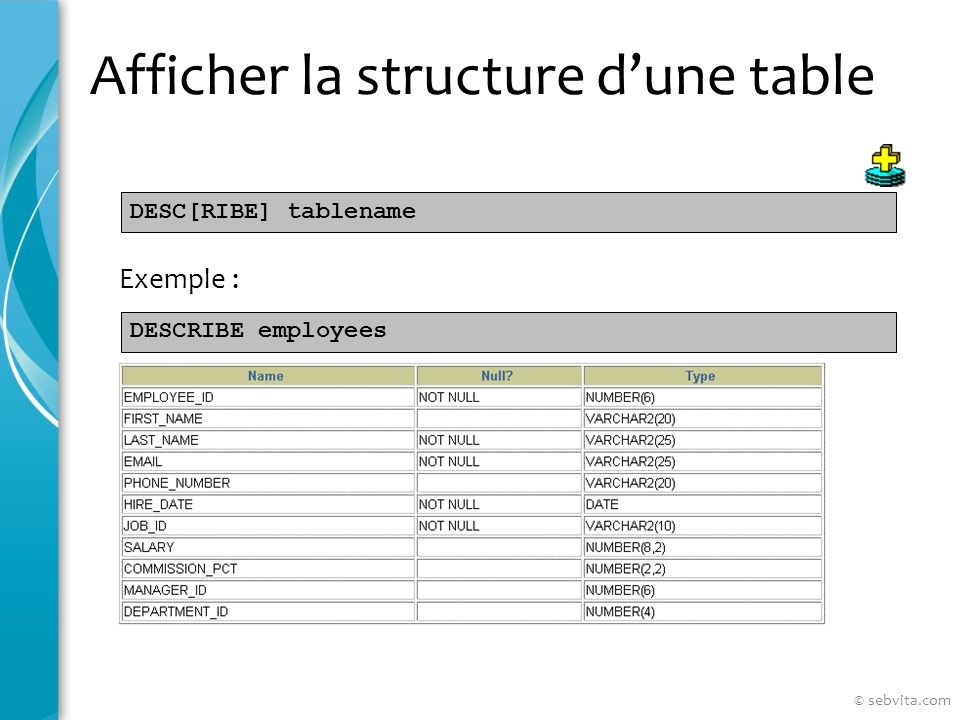 Afficher la structure dune table DESCRIBE employees DESC[RIBE] tablename Exemple : © sebvita.com