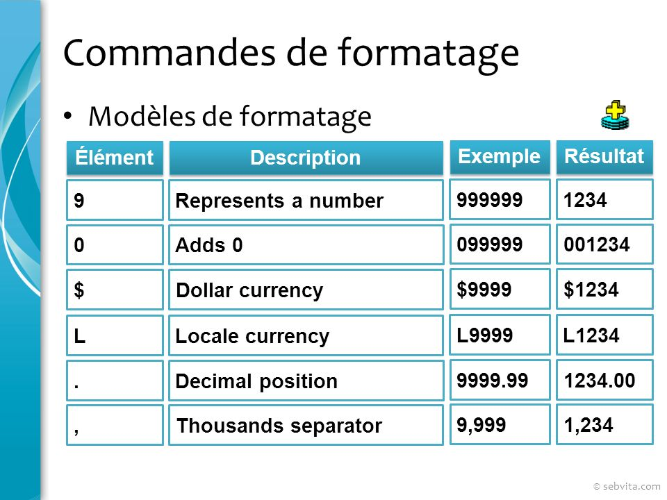 Commandes de formatage Modèles de formatage Élément 9 0 $ L., Résultat 1234 001234 $1234 L1234 1234.00 1,234 Exemple 999999 099999 $9999 L9999 9999.99 9,999 Description Represents a number Adds 0 Dollar currency Locale currency Decimal position Thousands separator © sebvita.com