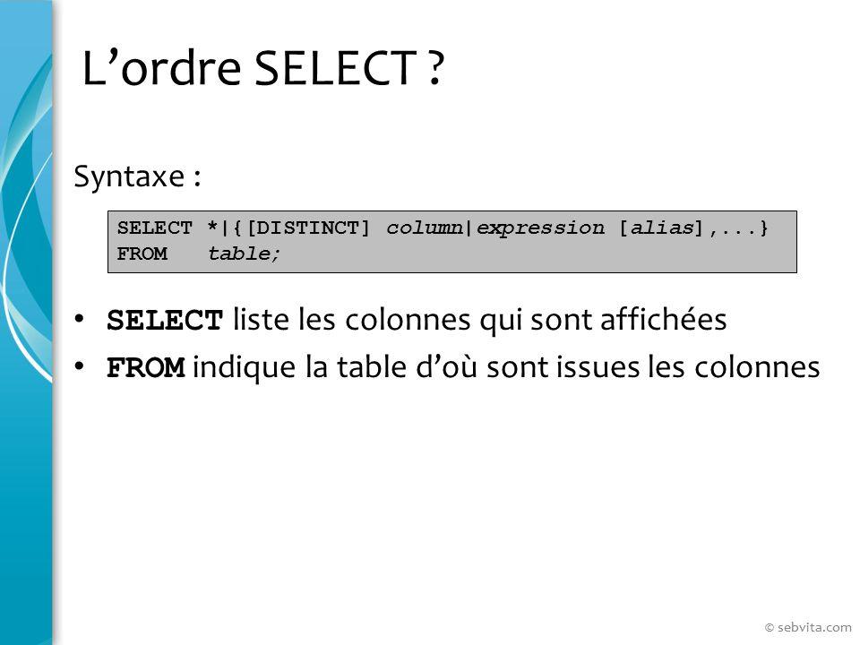 Commandes dédition Ouvre le bloc notes pour modifier le SQL Bloque lenvironnement de travail afiedt.buf ne peut contenir dordres SQL*Plus Pour ajouter du SQL*Plus, utiliser un script SQL ED[IT] © sebvita.com