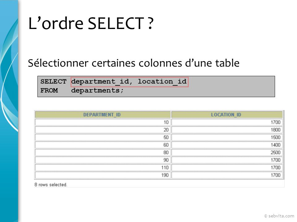 Commandes dédition SQL> LIST 1 SELECT last_name 2* FROM employees SQL> 1 1* SELECT last_name SQL> A, job_id 1* SELECT last_name, job_id SQL> L 1 SELECT last_name, job_id 2* FROM employees © sebvita.com