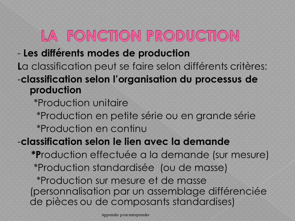 - Les différents modes de production L a classification peut se faire selon différents critères: - classification selon lorganisation du processus de production *Production unitaire *Production en petite série ou en grande série *Production en continu - classification selon le lien avec la demande *P roduction effectuée a la demande (sur mesure) *Production standardisée (ou de masse) *Production sur mesure et de masse (personnalisation par un assemblage différenciée de pièces ou de composants standardises) Apprendre pour entreprendre