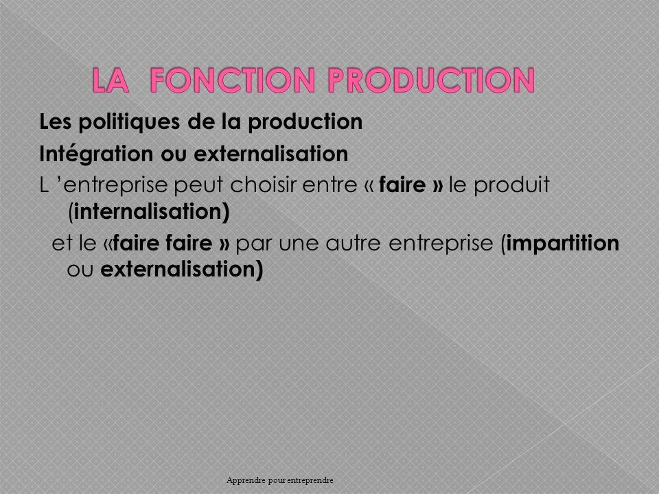 Les politiques de la production Intégration ou externalisation L entreprise peut choisir entre « faire » le produit ( internalisation) et le « faire faire » par une autre entreprise ( impartition ou externalisation) Apprendre pour entreprendre