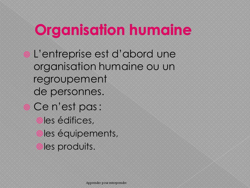 Lentreprise est dabord une organisation humaine ou un regroupement de personnes.