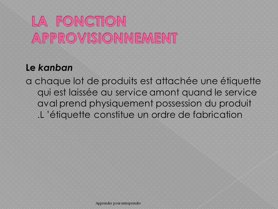 Le kanban a chaque lot de produits est attachée une étiquette qui est laissée au service amont quand le service aval prend physiquement possession du produit.L étiquette constitue un ordre de fabrication Apprendre pour entreprendre