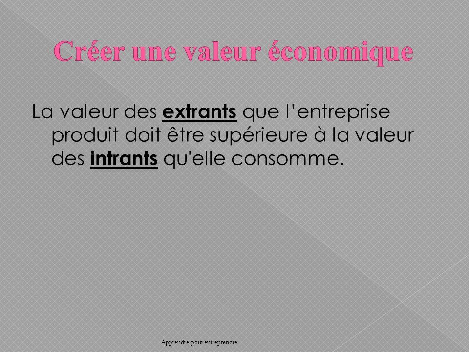 La valeur des extrants que lentreprise produit doit être supérieure à la valeur des intrants qu elle consomme.