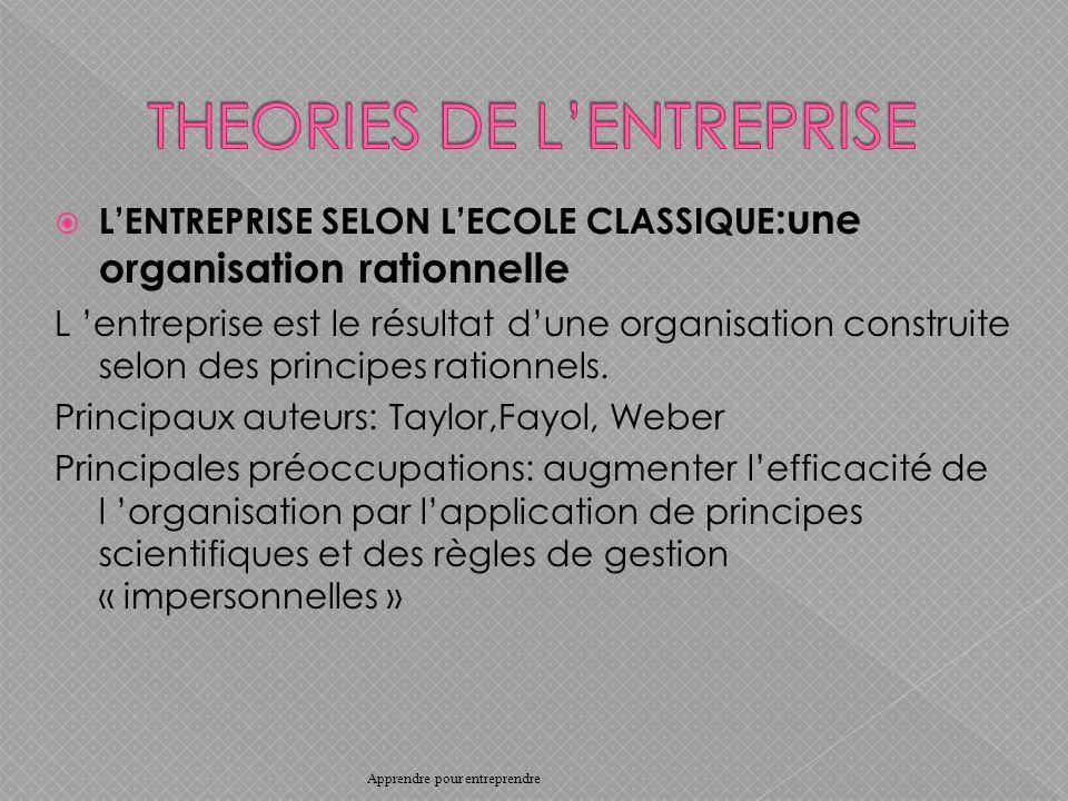 LENTREPRISE SELON LECOLE CLASSIQUE :une organisation rationnelle L entreprise est le résultat dune organisation construite selon des principes rationnels.