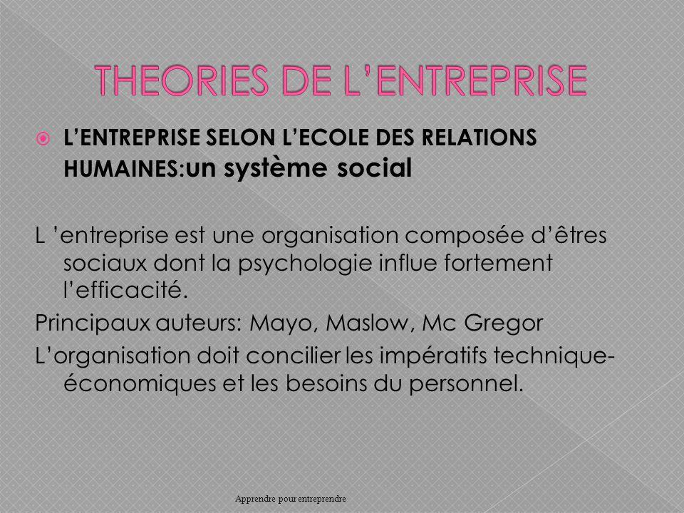 LENTREPRISE SELON LECOLE DES RELATIONS HUMAINES: un système social L entreprise est une organisation composée dêtres sociaux dont la psychologie influe fortement lefficacité.