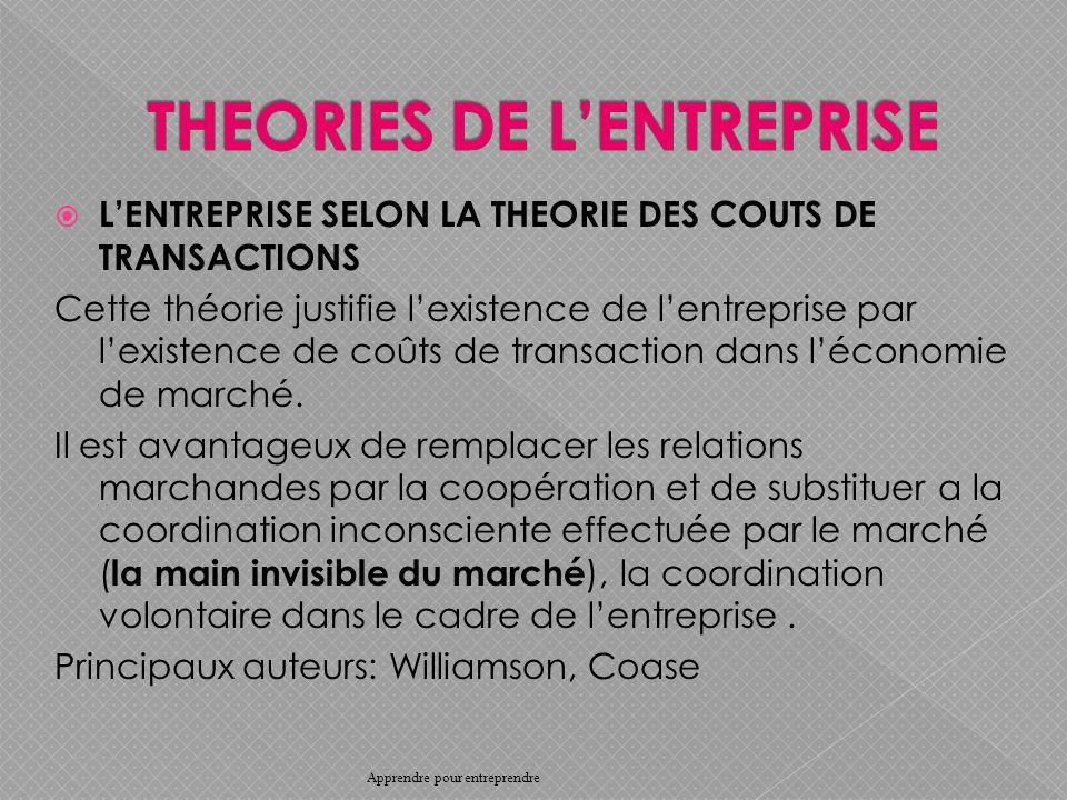 LENTREPRISE SELON LA THEORIE DES COUTS DE TRANSACTIONS Cette théorie justifie lexistence de lentreprise par lexistence de coûts de transaction dans léconomie de marché.