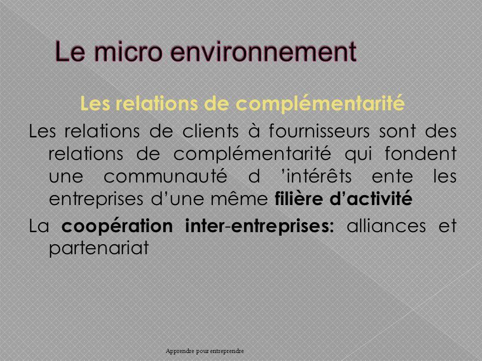 Les relations de complémentarité Les relations de clients à fournisseurs sont des relations de complémentarité qui fondent une communauté d intérêts ente les entreprises dune même filière dactivité La coopération inter - entreprises: alliances et partenariat Apprendre pour entreprendre