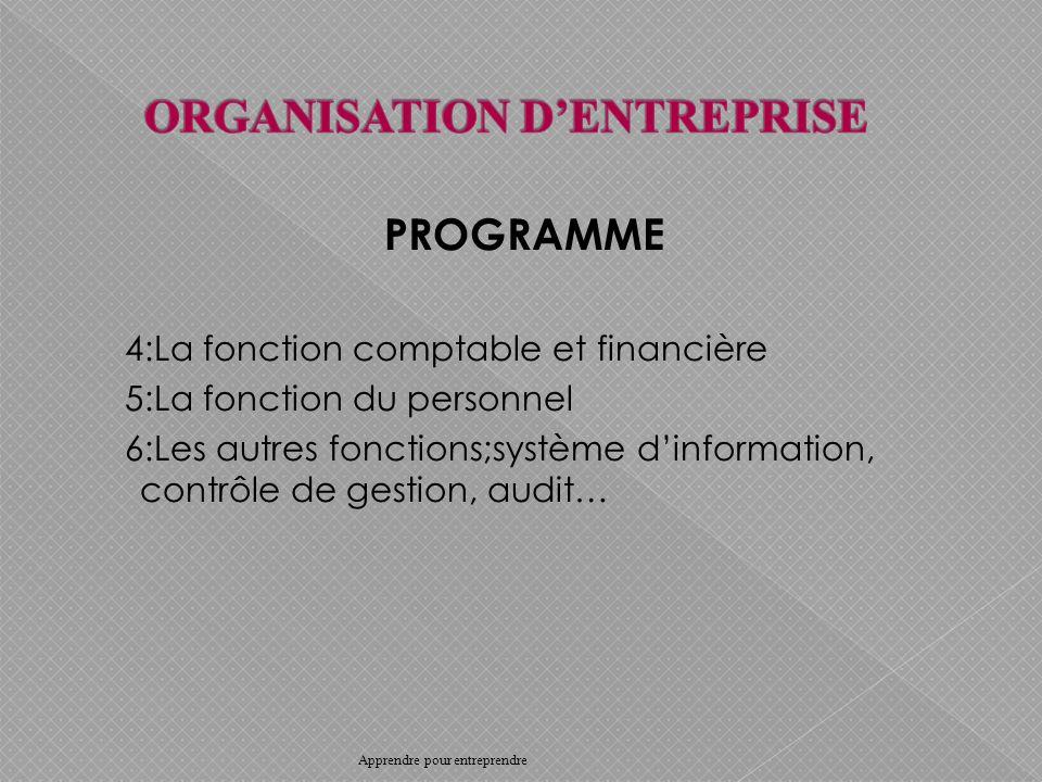 PROGRAMME 4:La fonction comptable et financière 5:La fonction du personnel 6:Les autres fonctions;système dinformation, contrôle de gestion, audit… Apprendre pour entreprendre