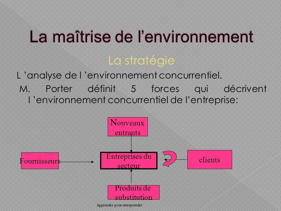 La stratégie L analyse de l environnement concurrentiel.